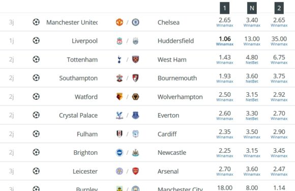 Premier League : la 36e journée de championnat
